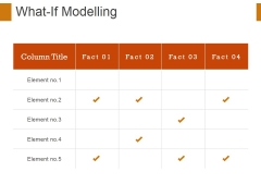 What If Modelling Template 3 Ppt PowerPoint Presentation Slides Backgrounds