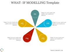 What If Modelling Template 3 Ppt PowerPoint Presentation Templates