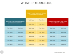What If Modelling Template Ppt PowerPoint Presentation Slides