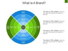 What Is A Brand Ppt PowerPoint Presentation Summary