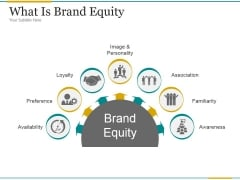 What Is Brand Equity Ppt PowerPoint Presentation Example 2015