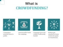What Is Crowdfunding Ppt PowerPoint Presentation Outline Design Ideas