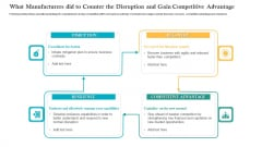 What Manufacturers Did To Counter The Disruption And Gain Competitive Advantage Slides PDF