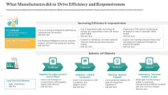 What Manufacturers Did To Drive Efficiency And Responsiveness Ppt Model Example PDF
