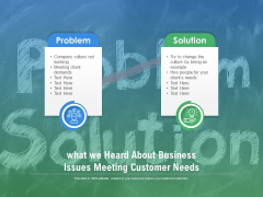 What We Heard About Business Issues Meeting Customer Needs Ppt PowerPoint Presentation Show Deck PDF