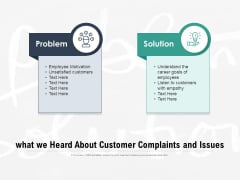 What We Heard About Customer Complaints And Issues Ppt PowerPoint Presentation Slides Grid PDF