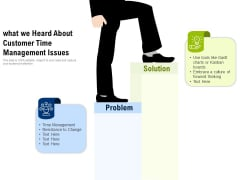 What We Heard About Customer Time Management Issues Ppt PowerPoint Presentation Styles Slide Download PDF