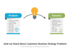 What We Heard About Customers Business Strategy Problems Ppt PowerPoint Presentation Ideas Picture PDF