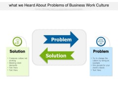 What We Heard About Problems Of Business Work Culture Ppt PowerPoint Presentation File Example PDF