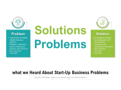 What We Heard About Start-Up Business Problems Ppt PowerPoint Presentation Portfolio Graphics PDF