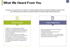What We Heard From You Ppt PowerPoint Presentation Outline Model