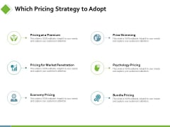 Which Pricing Strategy To Adopt Ppt PowerPoint Presentation Portfolio Summary