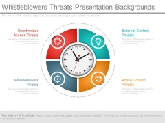 Whistleblowers Threats Presentation Backgrounds