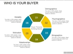 Who Is Your Buyer Ppt PowerPoint Presentation File Layout