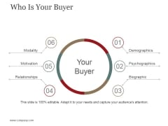 Who Is Your Buyer Ppt PowerPoint Presentation Pictures Slide
