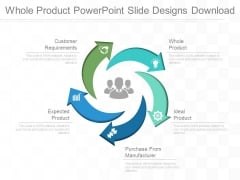 Whole Product Powerpoint Slide Designs Download
