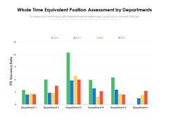 Whole Time Equivalent Position Assessment By Departments Ppt PowerPoint Presentation File Summary PDF