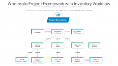 Wholesale Project Framework With Inventory Workflow Ppt Show Pictures PDF