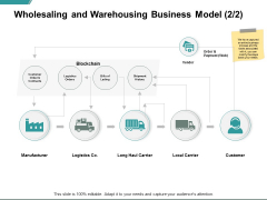 Wholesaling And Warehousing Business Model Blockchain Ppt PowerPoint Presentation Gallery Outline