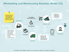 Wholesaling And Warehousing Business Model Checklist Ppt PowerPoint Presentation Gallery Graphic Tips