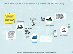 Wholesaling And Warehousing Business Model Growth Ppt PowerPoint Presentation File Picture