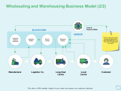 Wholesaling And Warehousing Business Model Manufacturer Ppt PowerPoint Presentation Icon Visuals