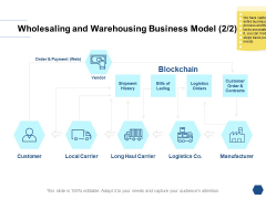 Wholesaling And Warehousing Business Model Manufacturer Ppt PowerPoint Presentation Infographics Example Introduction
