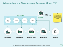 Wholesaling And Warehousing Business Model Manufacturer Ppt PowerPoint Presentation Infographics Icon