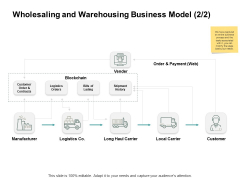 Wholesaling And Warehousing Business Model Manufacturer Ppt PowerPoint Presentation Layouts Design Ideas