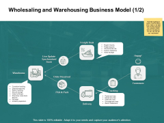 Wholesaling And Warehousing Business Model Warehouse Ppt PowerPoint Presentation Model Elements