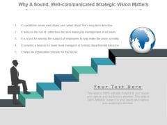Why A Sound Well Communicated Strategic Vision Matters Ppt PowerPoint Presentation Examples