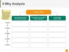 Why Analysis Ppt PowerPoint Presentation File Visuals