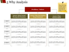 Why Analysis Ppt PowerPoint Presentation Outline Infographics