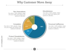 Why Customer Move Away Ppt PowerPoint Presentation Samples