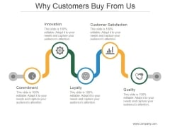 Why Customers Buy From Us Ppt PowerPoint Presentation Icon