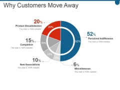 Why Customers Move Away Ppt PowerPoint Presentation Outline Mockup