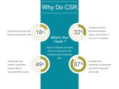 Why Do Csr Ppt PowerPoint Presentation Design Templates
