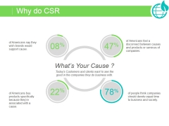 Why Do Csr Ppt PowerPoint Presentation Good