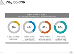Why Do Csr Ppt PowerPoint Presentation Icon Information