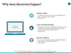Why Does Disconnect Happen Ppt PowerPoint Presentation Portfolio Templates