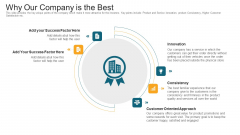 Why Our Company Is The Best Ppt Inspiration Files PDF