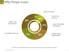 Why People Leave Ppt PowerPoint Presentation File Mockup