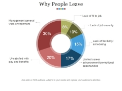 Why People Leave Ppt PowerPoint Presentation Inspiration Slideshow