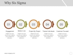 Why Six Sigma Template 1 Ppt PowerPoint Presentation Infographic Template Slide