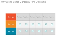 Why Were Better Company Ppt Diagrams