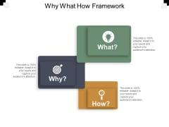 Why What How Framework Ppt PowerPoint Presentation Styles Layout
