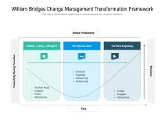 William Bridges Change Management Transformation Framework Ppt PowerPoint Presentation Gallery Ideas PDF