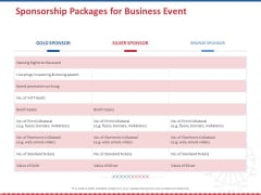Winning Event Sponsorship Sponsorship Packages For Business Event Ppt PowerPoint Presentation Infographic Template Introduction PDF