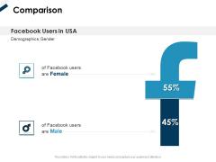 Winning New Customers Acquisition Strategies Comparison Ppt Ideas Portrait PDF