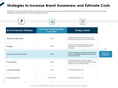 Winning New Customers Acquisition Strategies To Increase Brand Awareness And Estimate Costs Portrait PDF